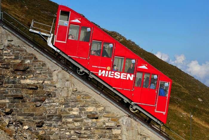 Niesenbahn Funicular